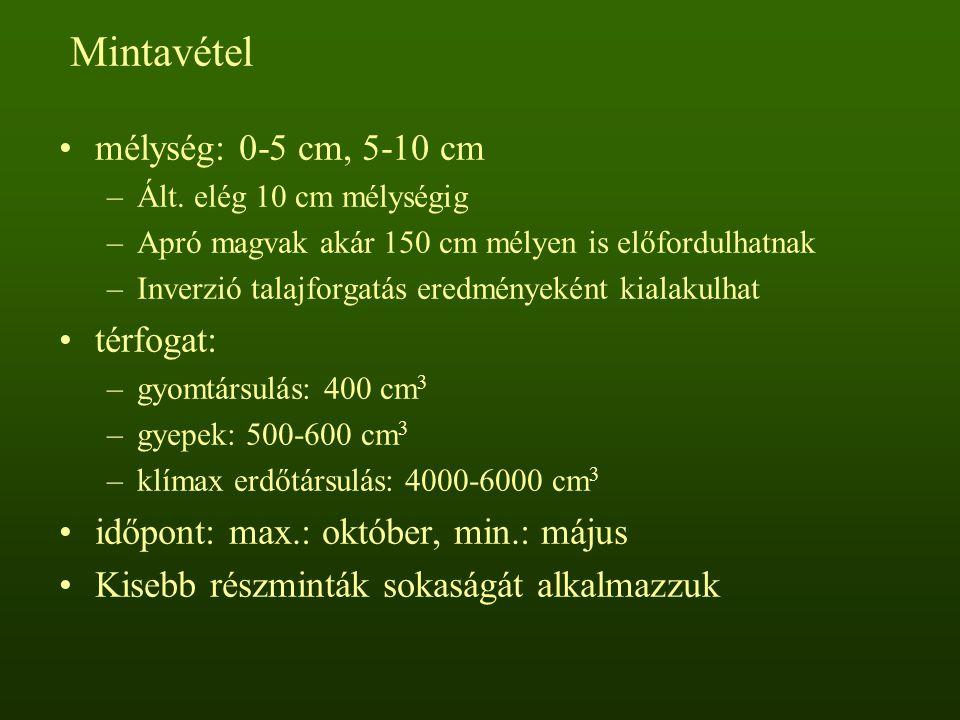 Mintavétel mélység: 0-5 cm, 5-10 cm –Ált. elég 10 cm mélységig –Apró magvak akár 150 cm mélyen is előfordulhatnak –Inverzió talajforgatás eredményekén