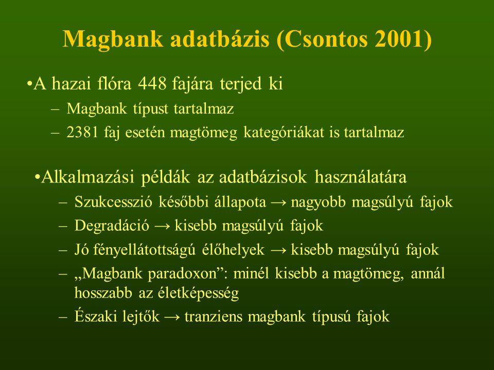 Magbank adatbázis (Csontos 2001) A hazai flóra 448 fajára terjed ki –Magbank típust tartalmaz –2381 faj esetén magtömeg kategóriákat is tartalmaz Alka