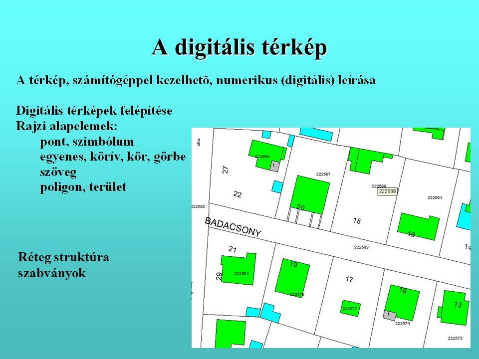 A digitális térkép Réteg struktúra szabványok