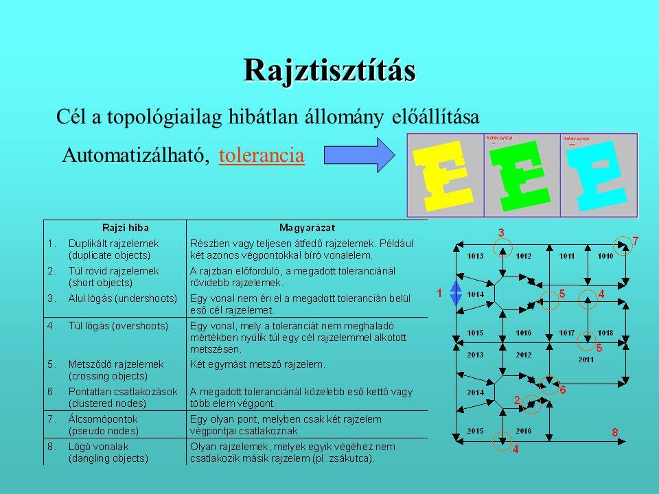 Cél a topológiailag hibátlan állomány előállítása Automatizálható, tolerancia Rajztisztítás
