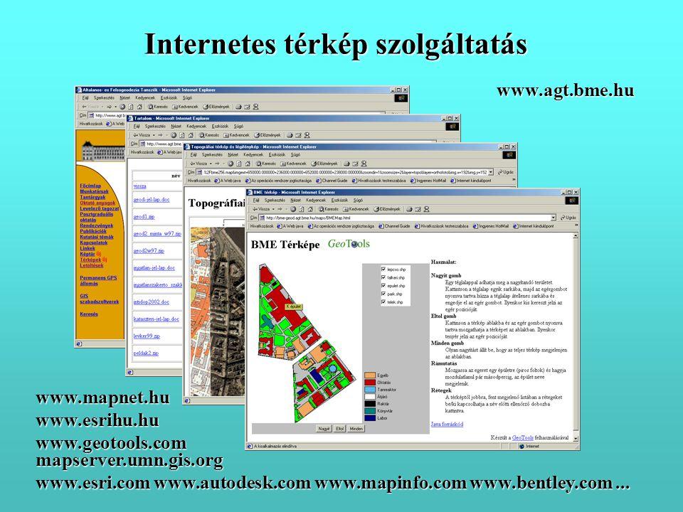 www.mapnet.hu www.esrihu.hu www.geotools.com www.esri.com www.autodesk.com www.mapinfo.com www.bentley.com...