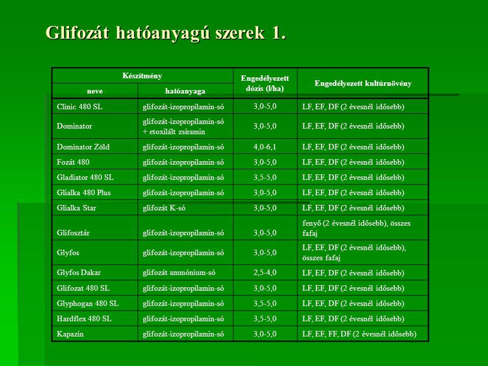 Glifozát hatóanyagú szerek 1. Készítmény Engedélyezett dózis (l/ha) Engedélyezett kultúrnövény nevehatóanyaga Clinic 480 SLglifozát-izopropilamin-só 3