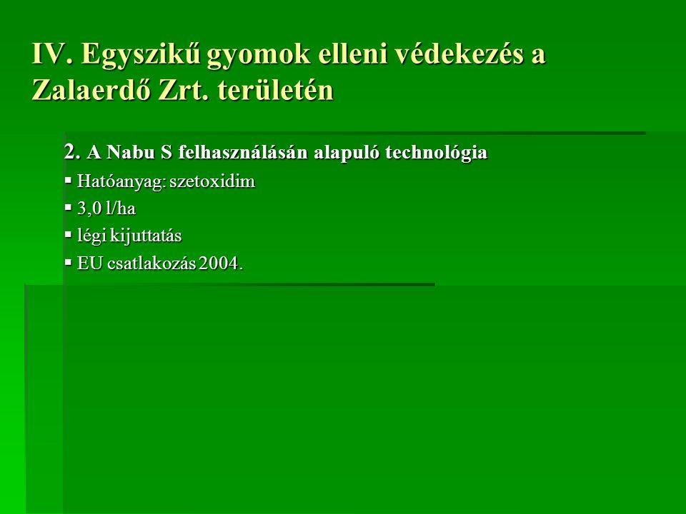 IV.Egyszikű gyomok elleni védekezés a Zalaerdő Zrt.
