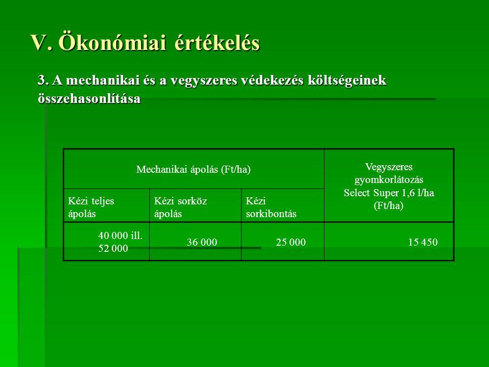 V. Ökonómiai értékelés 3. A mechanikai és a vegyszeres védekezés költségeinek összehasonlítása Mechanikai ápolás (Ft/ha) Vegyszeres gyomkorlátozás Sel