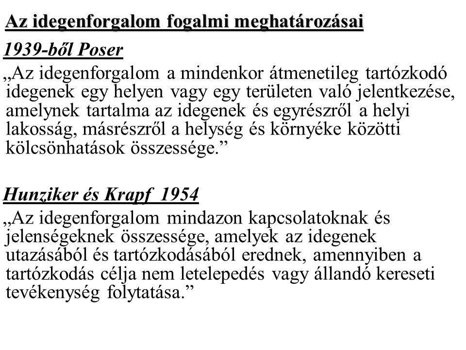"""Az idegenforgalom fogalmi meghatározásai 1939-ből Poser """"Az idegenforgalom a mindenkor átmenetileg tartózkodó idegenek egy helyen vagy egy területen való jelentkezése, amelynek tartalma az idegenek és egyrészről a helyi lakosság, másrészről a helység és környéke közötti kölcsönhatások összessége. Hunziker és Krapf 1954 """"Az idegenforgalom mindazon kapcsolatoknak és jelenségeknek összessége, amelyek az idegenek utazásából és tartózkodásából erednek, amennyiben a tartózkodás célja nem letelepedés vagy állandó kereseti tevékenység folytatása."""