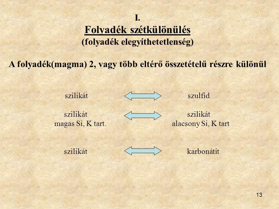 13 I. Folyadék szétkülönülés (folyadék elegyíthetetlenség) A folyadék(magma) 2, vagy több eltérő összetételű részre különül szilikát szulfid szilikát