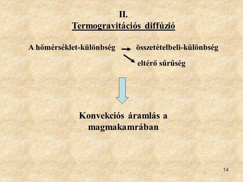 14 II. Termogravitációs diffúzió A hőmérséklet-különbség összetételbeli-különbség eltérő sűrűség Konvekciós áramlás a magmakamrában