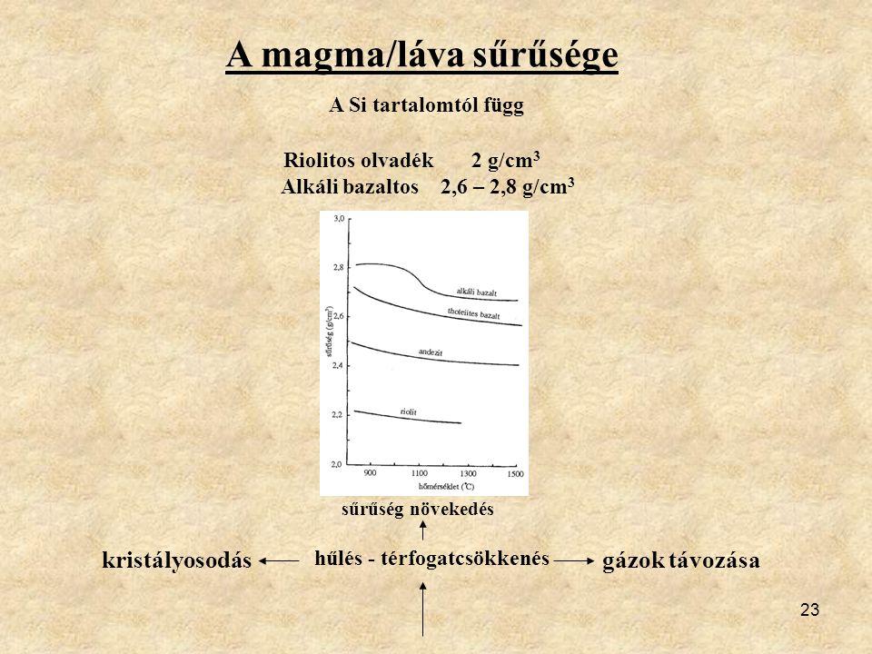 23 A magma/láva sűrűsége A Si tartalomtól függ Riolitos olvadék 2 g/cm 3 Alkáli bazaltos 2,6 – 2,8 g/cm 3 hűlés - térfogatcsökkenés gázok távozásakris