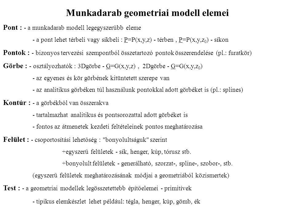 Munkadarab geometriai modell elemei Pont : - a munkadarab modell legegyszerűbb eleme - a pont lehet térbeli vagy síkbeli : P=P(x,y,z) - térben, P=P(x,