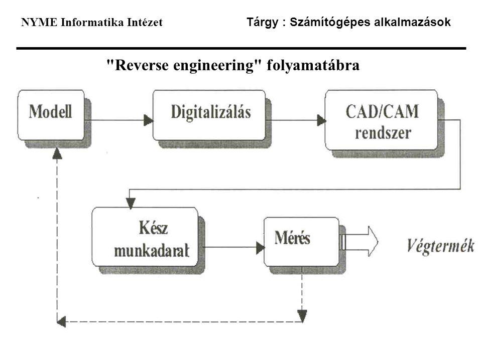 NYME Informatika Intézet Tárgy : Számítógépes alkalmazások