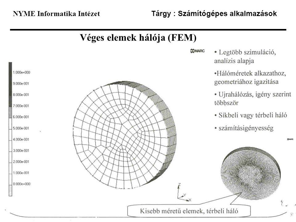 NYME Informatika Intézet Tárgy : Számítógépes alkalmazások Véges elemek hálója (FEM)