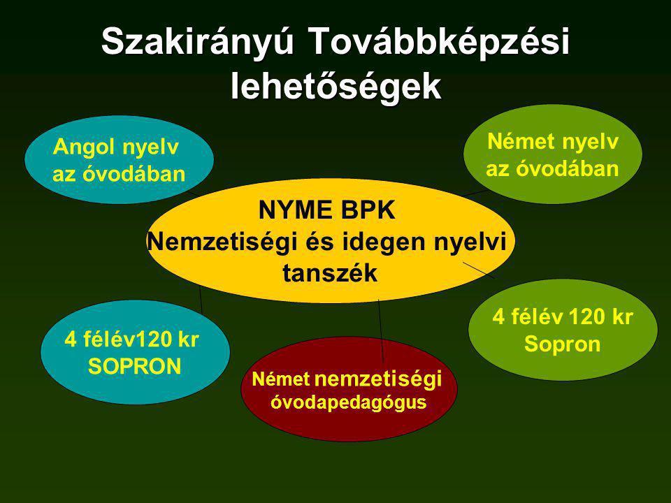 Szakirányú Továbbképzési lehetőségek NYME BPK Nemzetiségi és idegen nyelvi tanszék Angol nyelv az óvodában Német nyelv az óvodában 4 félév120 kr SOPRO