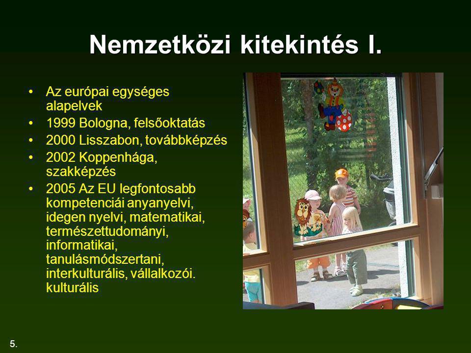 5. Nemzetközi kitekintés I. Az európai egységes alapelvek 1999 Bologna, felsőoktatás 2000 Lisszabon, továbbképzés 2002 Koppenhága, szakképzés 2005 Az