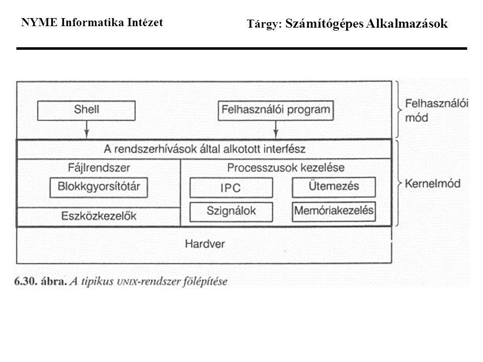 NYME Informatika Intézet Tárgy: Számítógépes Alkalmazások