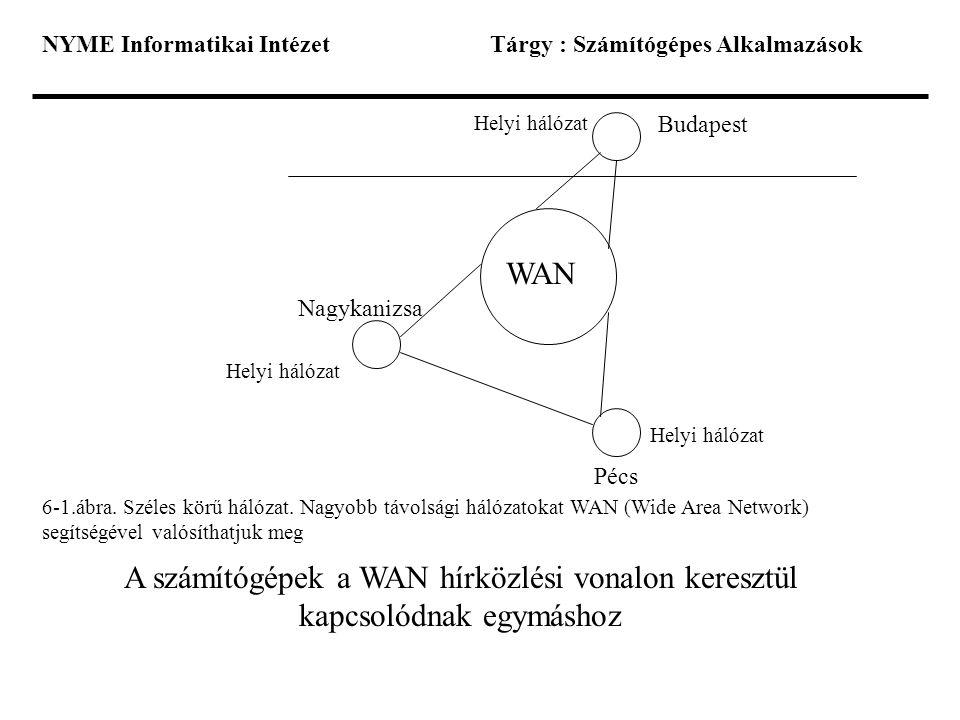 NYME Informatikai IntézetTárgy : Számítógépes Alkalmazások WAN Budapest Helyi hálózat Nagykanizsa Pécs 6-1.ábra. Széles körű hálózat. Nagyobb távolság