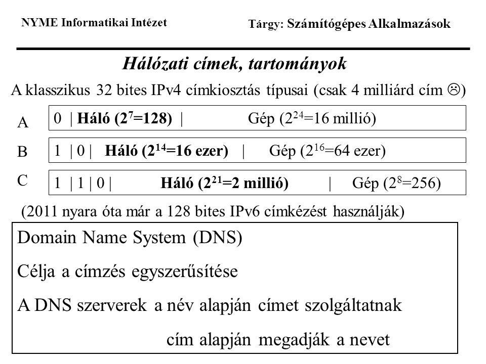 NYME Informatikai Intézet Tárgy: Számítógépes Alkalmazások Hálózati címek, tartományok A klasszikus 32 bites IPv4 címkiosztás típusai (csak 4 milliárd