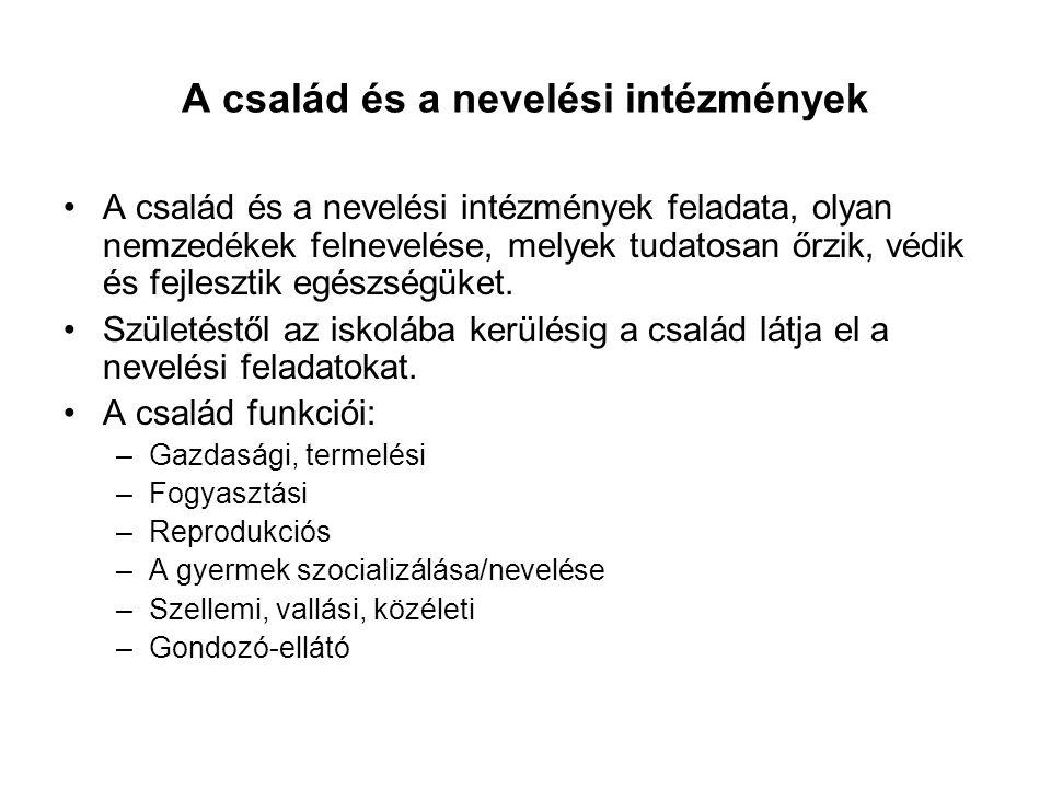 Irodalom Kopp M.– Skrabski Á. (1995): Alkalmazott magatartás tudomány Corvinus Kiadó Forrai J.