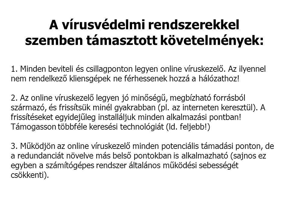 1. Minden beviteli és csillagponton legyen online víruskezelő.