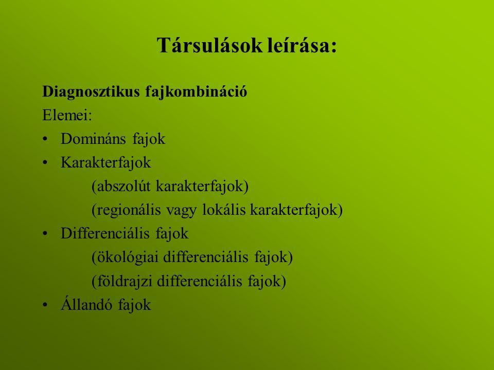 Társulások leírása: Diagnosztikus fajkombináció Elemei: Domináns fajok Karakterfajok (abszolút karakterfajok) (regionális vagy lokális karakterfajok)