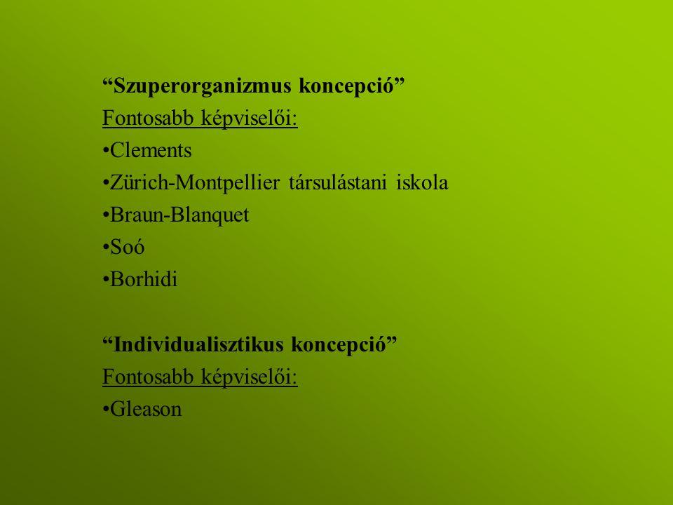 """""""Szuperorganizmus koncepció"""" Fontosabb képviselői: Clements Zürich-Montpellier társulástani iskola Braun-Blanquet Soó Borhidi """"Individualisztikus konc"""