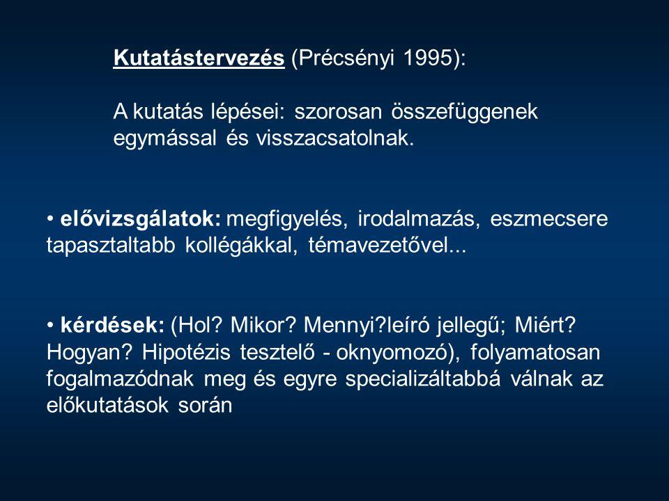 Kutatástervezés (Précsényi 1995): A kutatás lépései: szorosan összefüggenek egymással és visszacsatolnak. elővizsgálatok: megfigyelés, irodalmazás, es