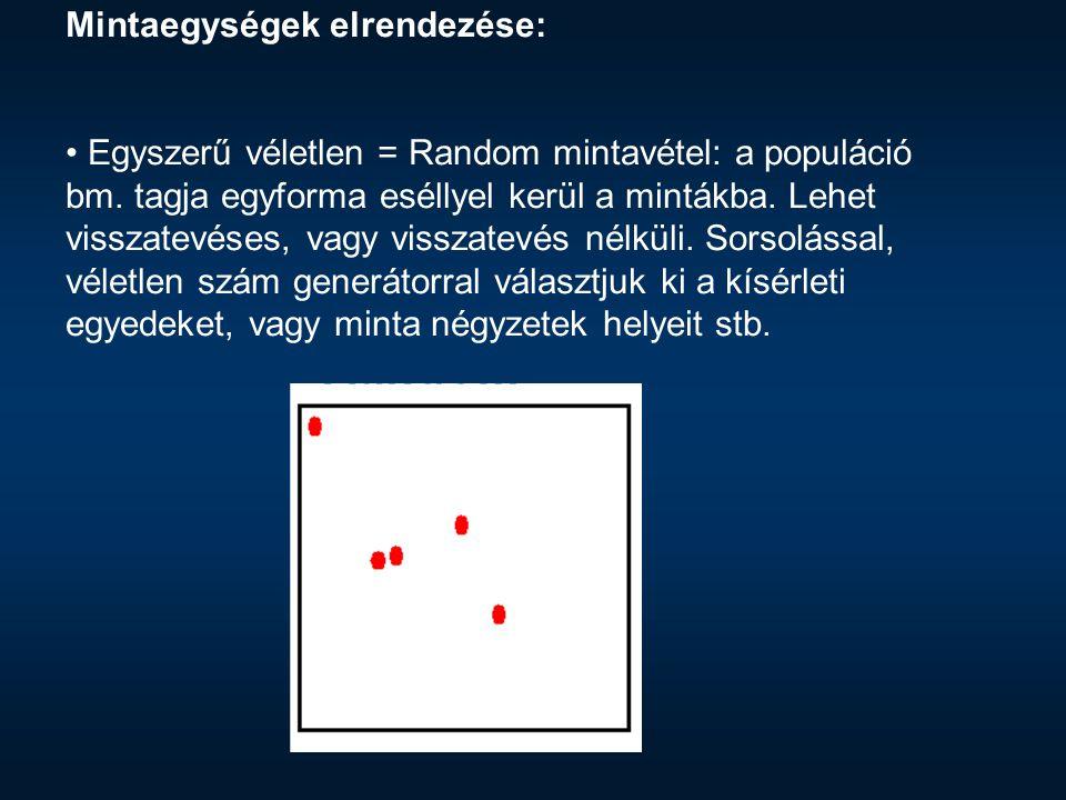 Mintaegységek elrendezése: Egyszerű véletlen = Random mintavétel: a populáció bm. tagja egyforma eséllyel kerül a mintákba. Lehet visszatevéses, vagy