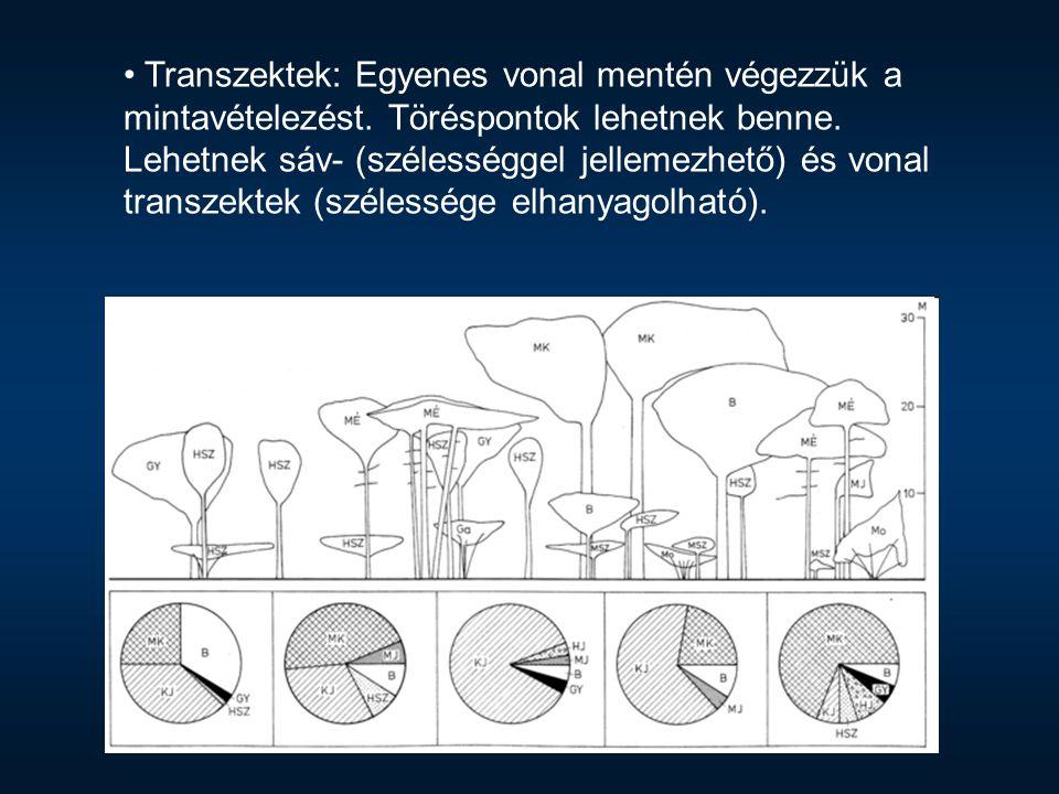 Transzektek: Egyenes vonal mentén végezzük a mintavételezést. Töréspontok lehetnek benne. Lehetnek sáv- (szélességgel jellemezhető) és vonal transzekt