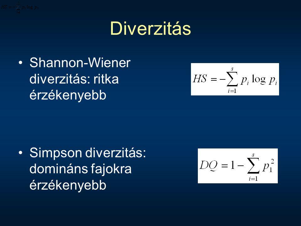 Diverzitás Shannon-Wiener diverzitás: ritka érzékenyebb Simpson diverzitás: domináns fajokra érzékenyebb