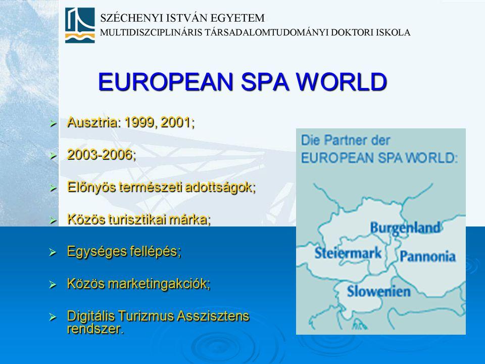 EUROPEAN SPA WORLD  Ausztria: 1999, 2001;  2003-2006;  Előnyös természeti adottságok;  Közös turisztikai márka;  Egységes fellépés;  Közös marke