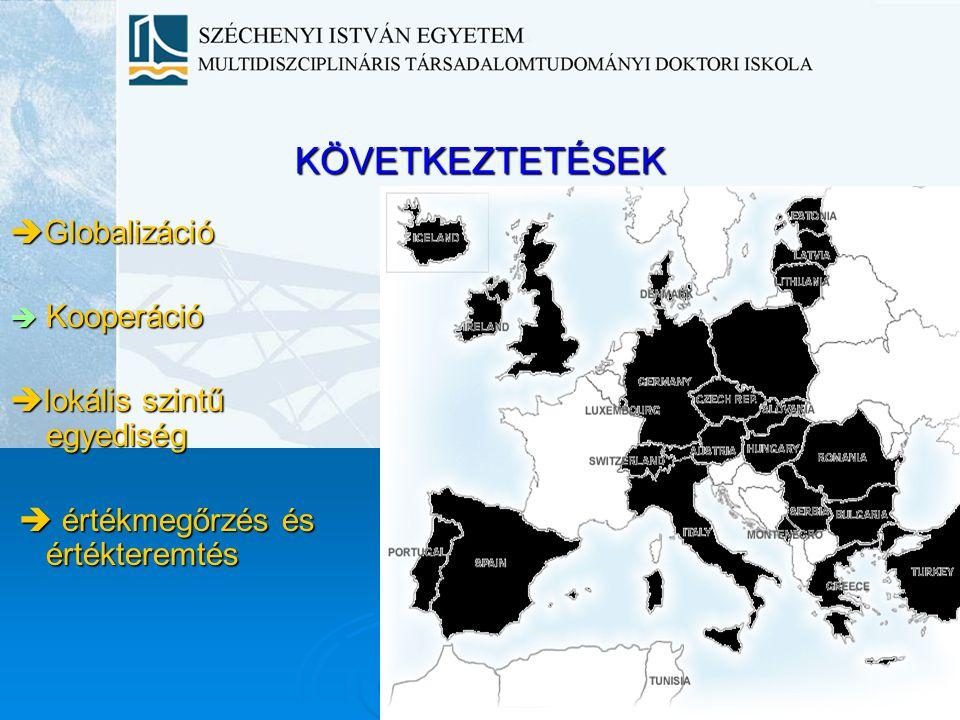 KÖVETKEZTETÉSEK  Globalizáció  Kooperáció  lokális szintű egyediség  értékmegőrzés és értékteremtés  értékmegőrzés és értékteremtés
