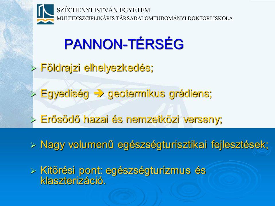 PANNON-TÉRSÉG  Földrajzi elhelyezkedés;  Egyediség  geotermikus grádiens;  Erősödő hazai és nemzetközi verseny;  Nagy volumenű egészségturisztika