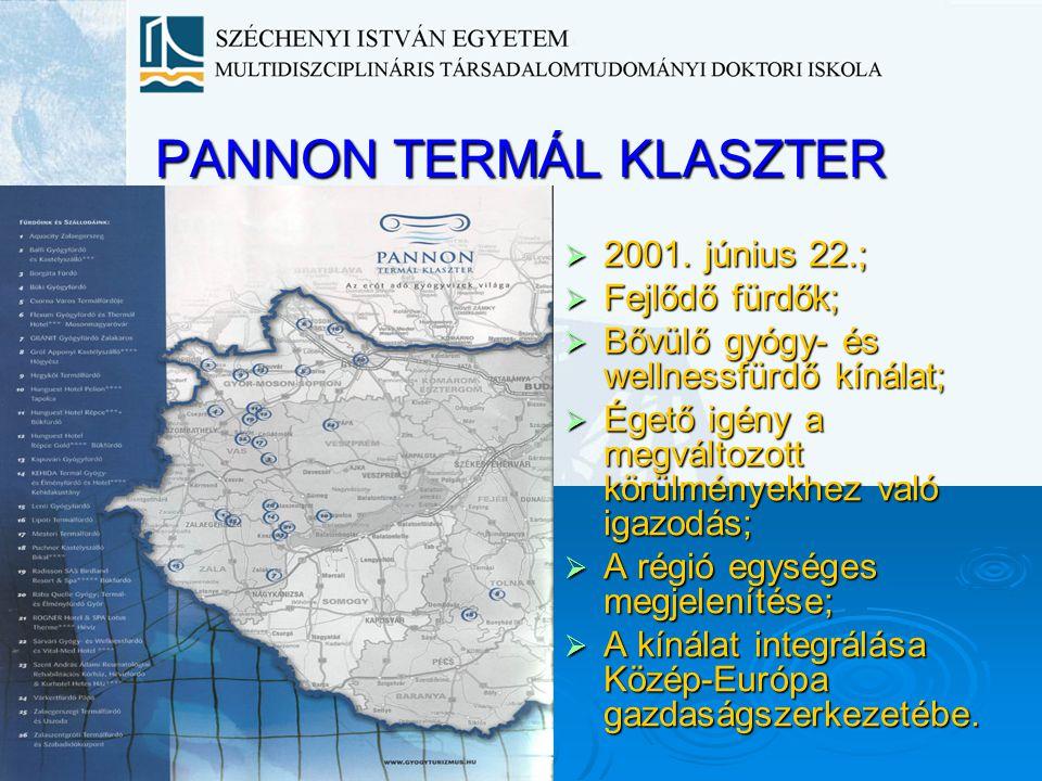 PANNON TERMÁL KLASZTER  2001. június 22.;  Fejlődő fürdők;  Bővülő gyógy- és wellnessfürdő kínálat;  Égető igény a megváltozott körülményekhez val