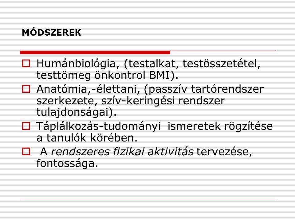 MÓDSZEREK  Humánbiológia, (testalkat, testösszetétel, testtömeg önkontrol BMI).  Anatómia,-élettani, (passzív tartórendszer szerkezete, szív-keringé