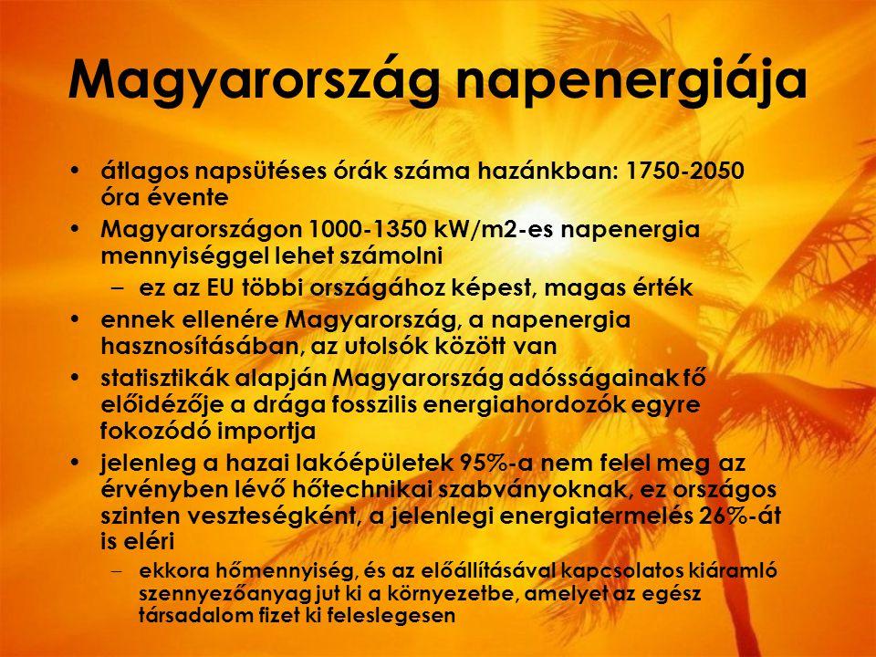 Magyarország napenergiája átlagos napsütéses órák száma hazánkban: 1750-2050 óra évente Magyarországon 1000-1350 kW/m2-es napenergia mennyiséggel lehet számolni – ez az EU többi országához képest, magas érték ennek ellenére Magyarország, a napenergia hasznosításában, az utolsók között van statisztikák alapján Magyarország adósságainak fő előidézője a drága fosszilis energiahordozók egyre fokozódó importja jelenleg a hazai lakóépületek 95%-a nem felel meg az érvényben lévő hőtechnikai szabványoknak, ez országos szinten veszteségként, a jelenlegi energiatermelés 26%-át is eléri – ekkora hőmennyiség, és az előállításával kapcsolatos kiáramló szennyezőanyag jut ki a környezetbe, amelyet az egész társadalom fizet ki feleslegesen