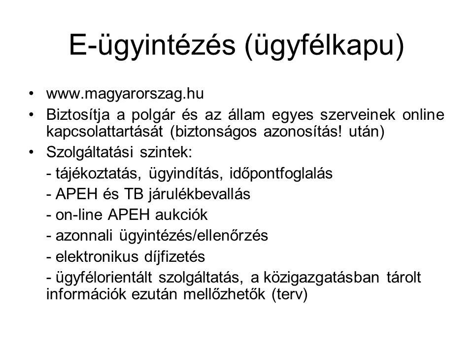 E-ügyintézés (ügyfélkapu) www.magyarorszag.hu Biztosítja a polgár és az állam egyes szerveinek online kapcsolattartását (biztonságos azonosítás! után)