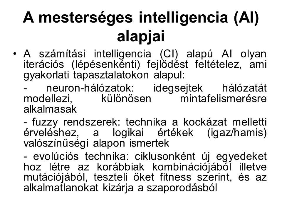 A mesterséges intelligencia (AI) alapjai A számítási intelligencia (CI) alapú AI olyan iterációs (lépésenkénti) fejlődést feltételez, ami gyakorlati t