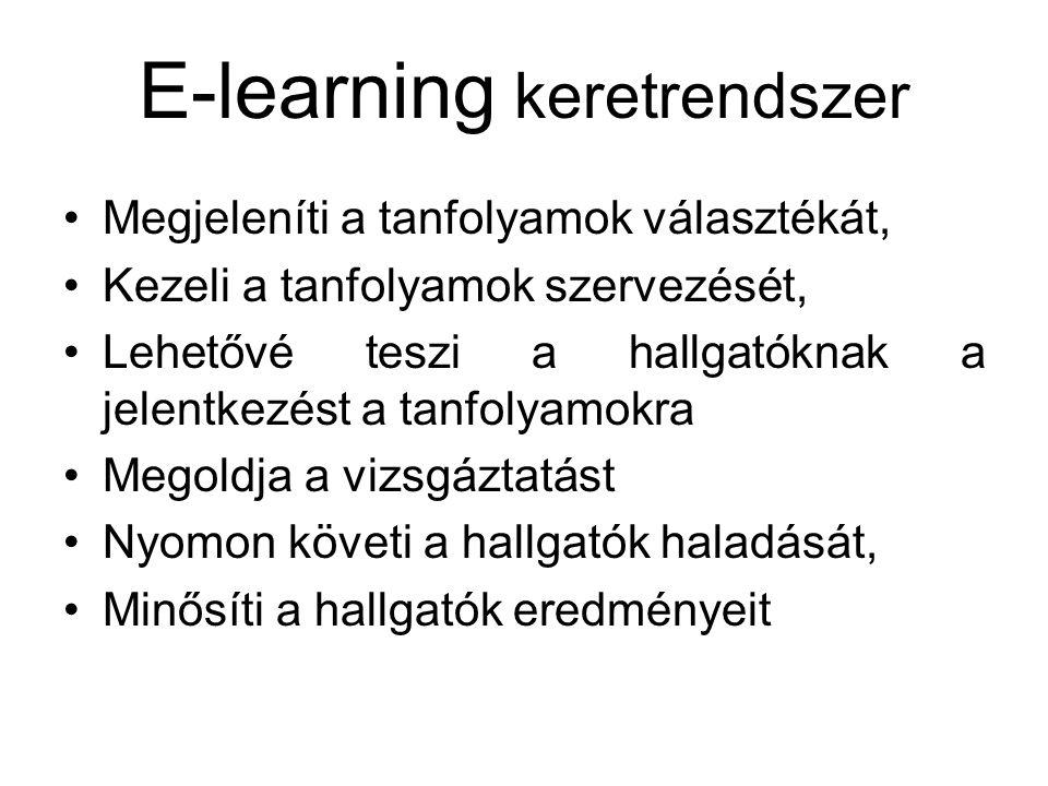E-learning keretrendszer Megjeleníti a tanfolyamok választékát, Kezeli a tanfolyamok szervezését, Lehetővé teszi a hallgatóknak a jelentkezést a tanfo