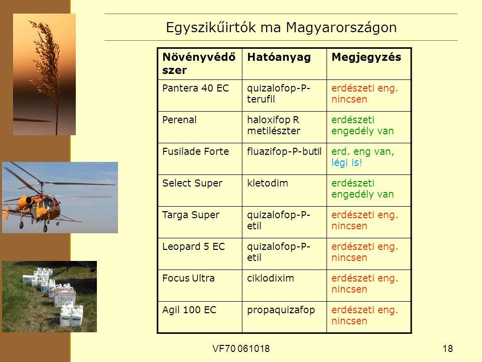 VF70 06101818 Egyszikűirtók ma Magyarországon Növényvédő szer HatóanyagMegjegyzés Pantera 40 ECquizalofop-P- terufil erdészeti eng.