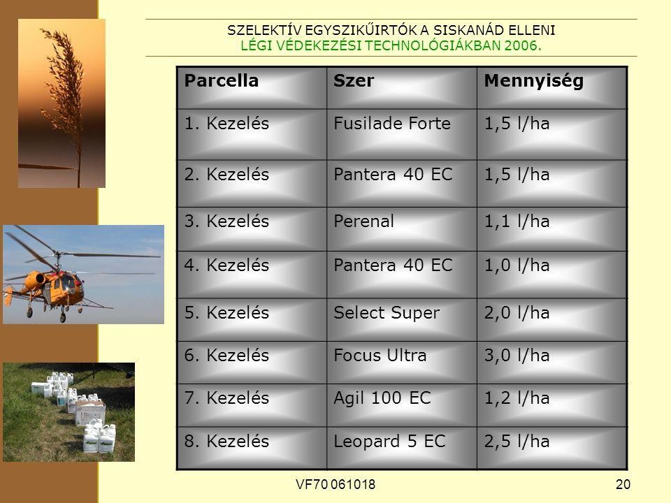 VF70 06101820 SZELEKTÍV EGYSZIKŰIRTÓK A SISKANÁD ELLENI LÉGI VÉDEKEZÉSI TECHNOLÓGIÁKBAN 2006.