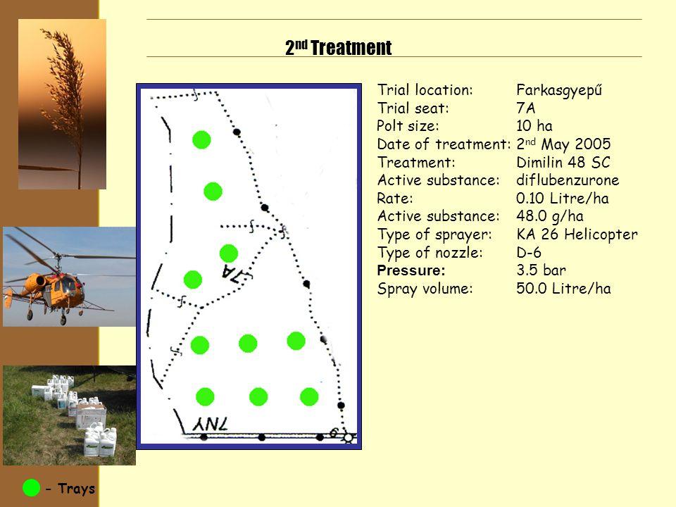 VF70 0610189 1 st Treatment Trial location: Farkasgyepű Trial seat: 1B Polt size: 10 ha Date of treatment: 2 nd May 2005 Treatment: Dipel ES + Silwet L-77 Active substance: B.t.
