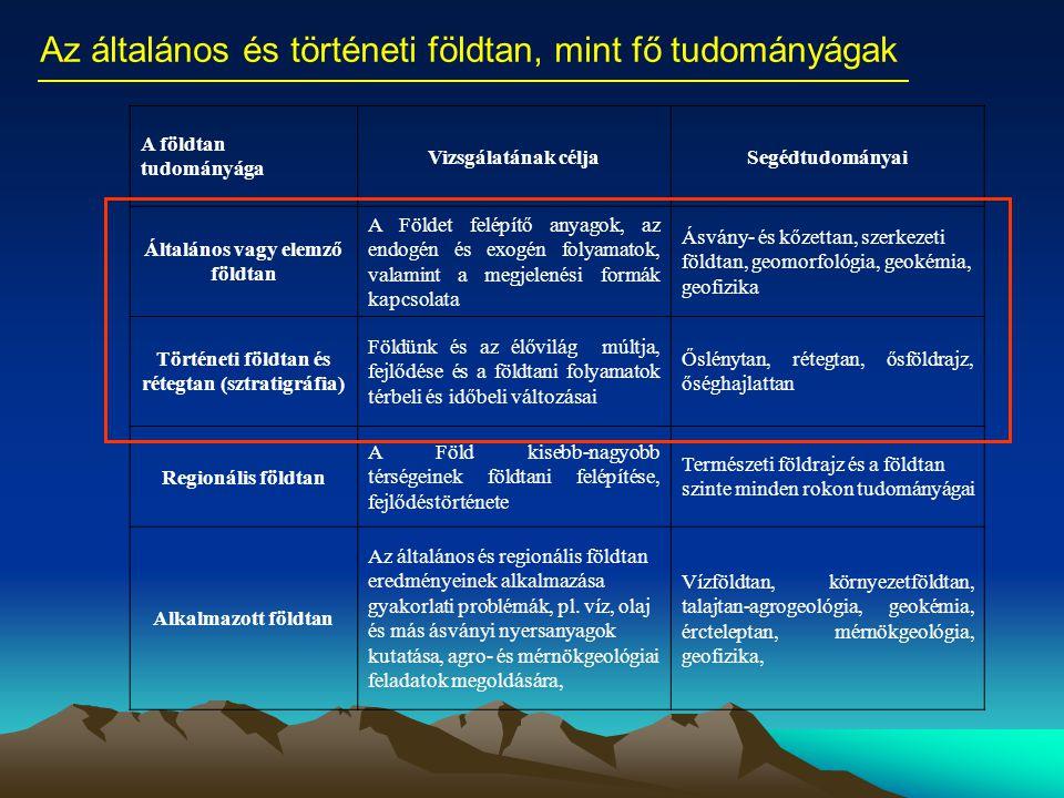 Az általános és történeti földtan, mint fő tudományágak A földtan tudományága Vizsgálatának céljaSegédtudományai Általános vagy elemző földtan A Földe