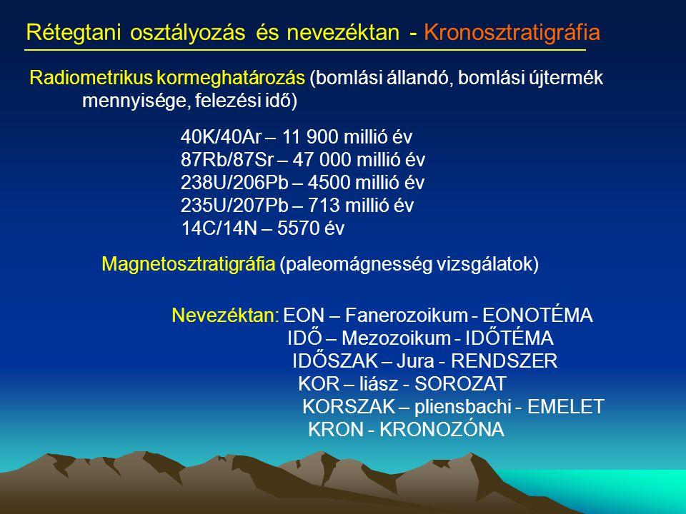 Rétegtani osztályozás és nevezéktan - Kronosztratigráfia Radiometrikus kormeghatározás (bomlási állandó, bomlási újtermék mennyisége, felezési idő) 40