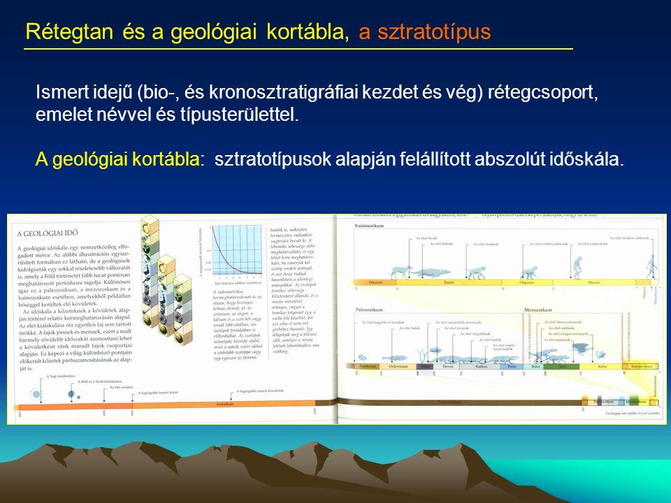 Rétegtan és a geológiai kortábla, a sztratotípus Ismert idejű (bio-, és kronosztratigráfiai kezdet és vég) rétegcsoport, emelet névvel és típusterület
