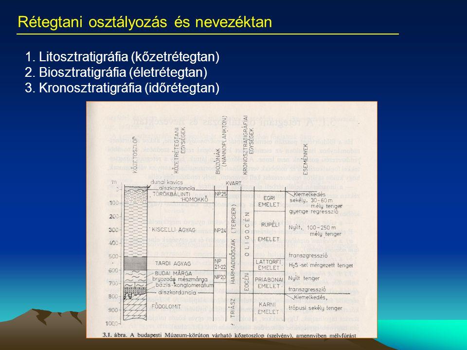 Rétegtani osztályozás és nevezéktan 1. Litosztratigráfia (kőzetrétegtan) 2. Biosztratigráfia (életrétegtan) 3. Kronosztratigráfia (időrétegtan)