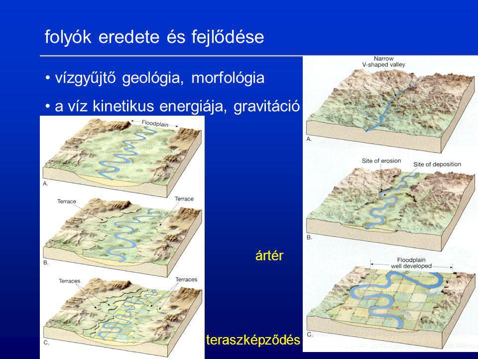 folyók eredete és fejlődése vízgyűjtő geológia, morfológia a víz kinetikus energiája, gravitáció ártér teraszképződés