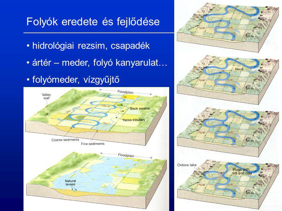 hidrológiai rezsim, csapadék ártér – meder, folyó kanyarulat… folyómeder, vízgyűjtő Folyók eredete és fejlődése