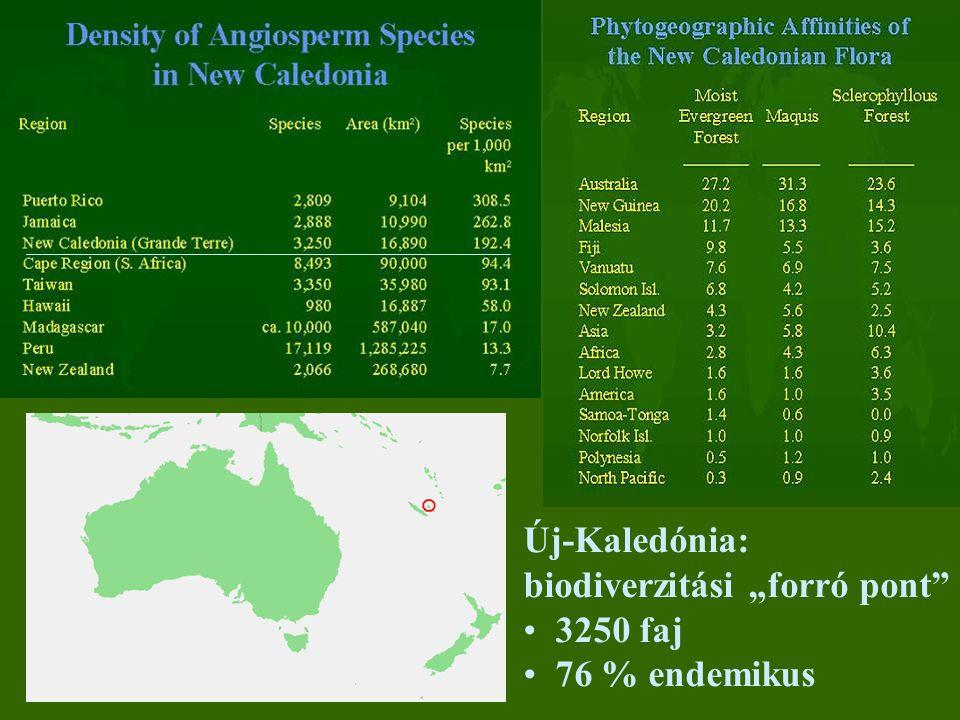 """Új-Kaledónia: biodiverzitási """"forró pont 3250 faj 76 % endemikus"""