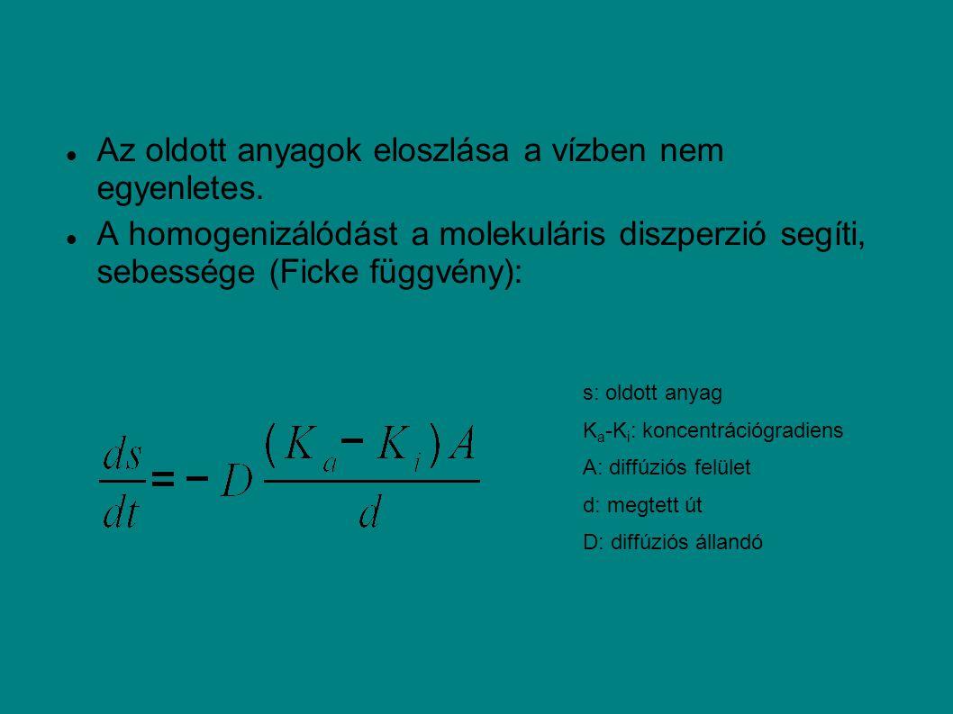 Az oldott anyagok eloszlása a vízben nem egyenletes. A homogenizálódást a molekuláris diszperzió segíti, sebessége (Ficke függvény): s: oldott anyag K