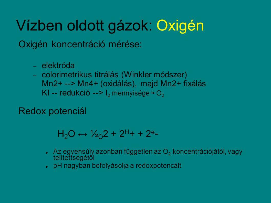 Oxigén koncentráció mérése:  elektróda  colorimetrikus titrálás (Winkler módszer) Mn2+ --> Mn4+ (oxidálás), majd Mn2+ fixálás KI -- redukció --> I 2