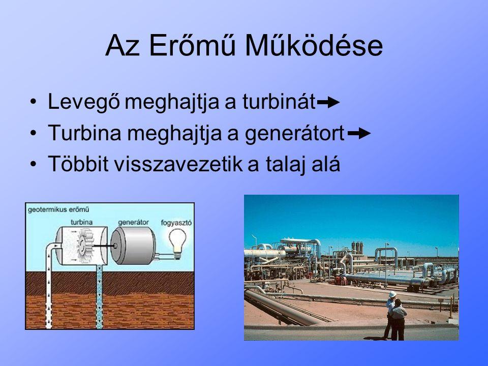 Az Erőmű Működése Levegő meghajtja a turbinát Turbina meghajtja a generátort Többit visszavezetik a talaj alá